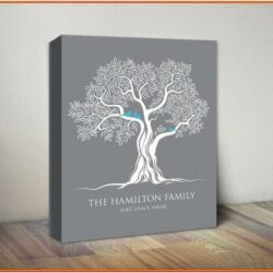 Family Tree Canvas Painting Ideas
